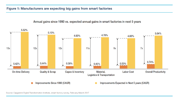 OEE & Smart Factory Analytics
